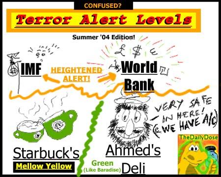 080204terror-threat-levels
