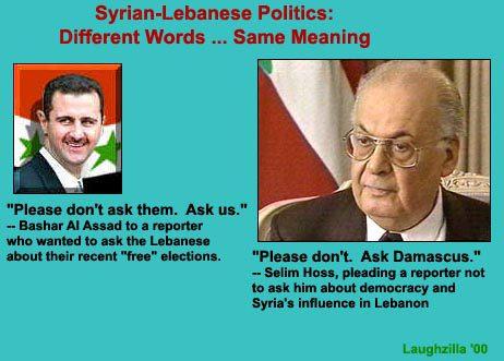 elections-lebanon-2000