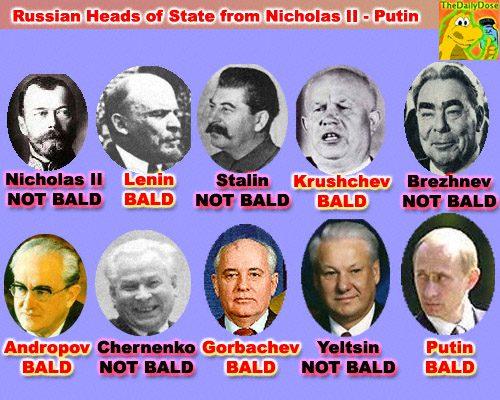 ru-heads