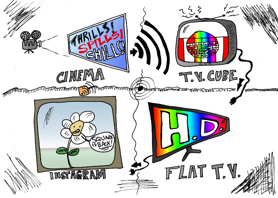 Evolution Of Electric Visual Media Cycle
